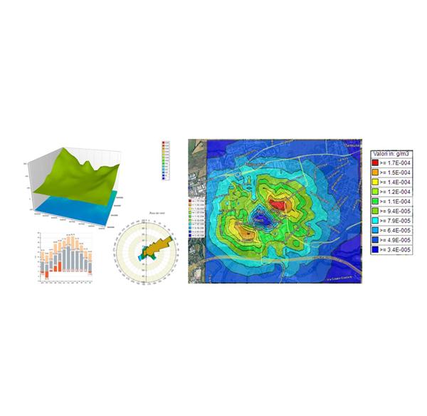 Modellazione ricaduta emissioni